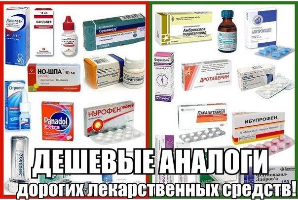 Препараты с идентичным составом, но очень разной ценой